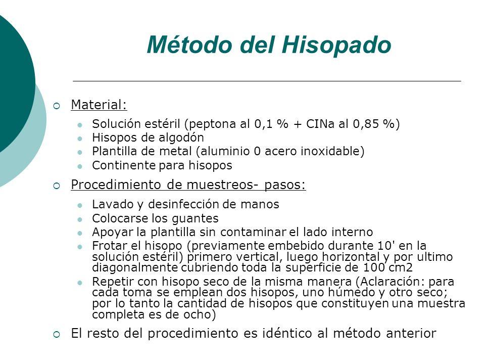 Método del Hisopado Material: Procedimiento de muestreos- pasos: