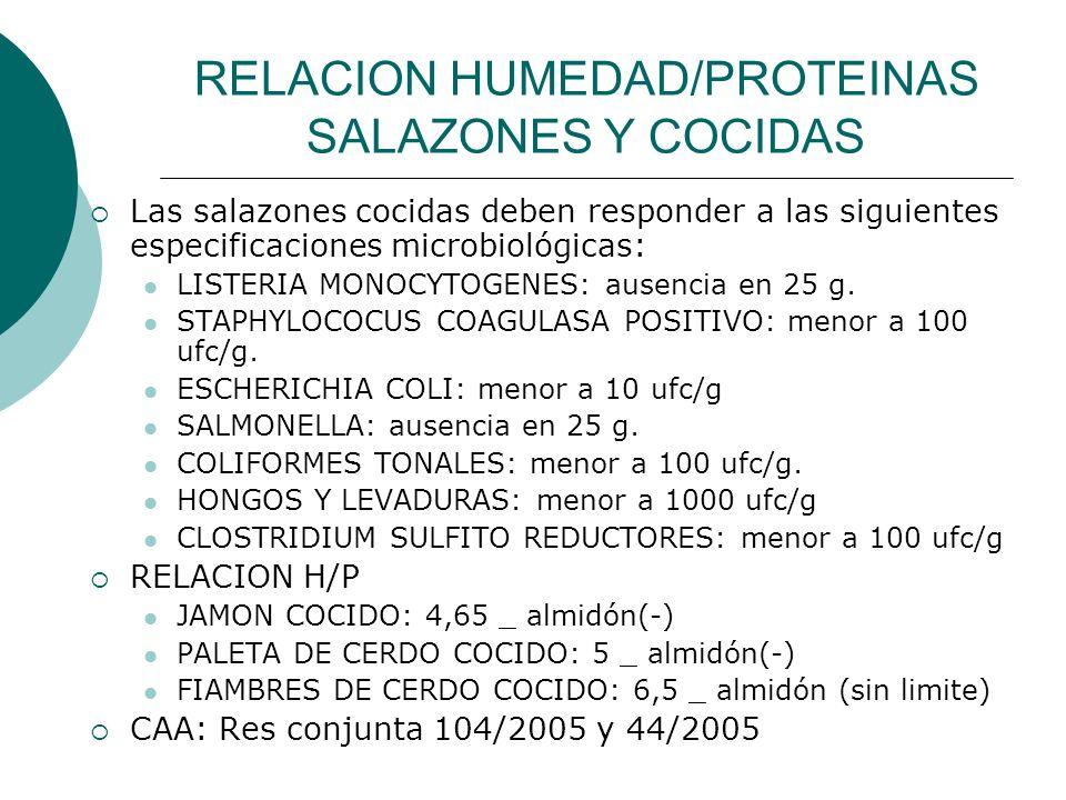 RELACION HUMEDAD/PROTEINAS SALAZONES Y COCIDAS