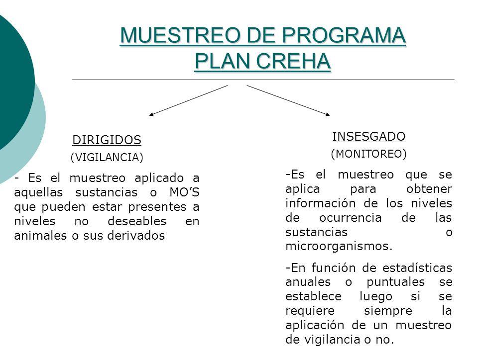 MUESTREO DE PROGRAMA PLAN CREHA