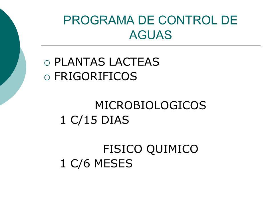 PROGRAMA DE CONTROL DE AGUAS