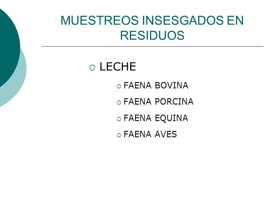 MUESTREOS INSESGADOS EN RESIDUOS