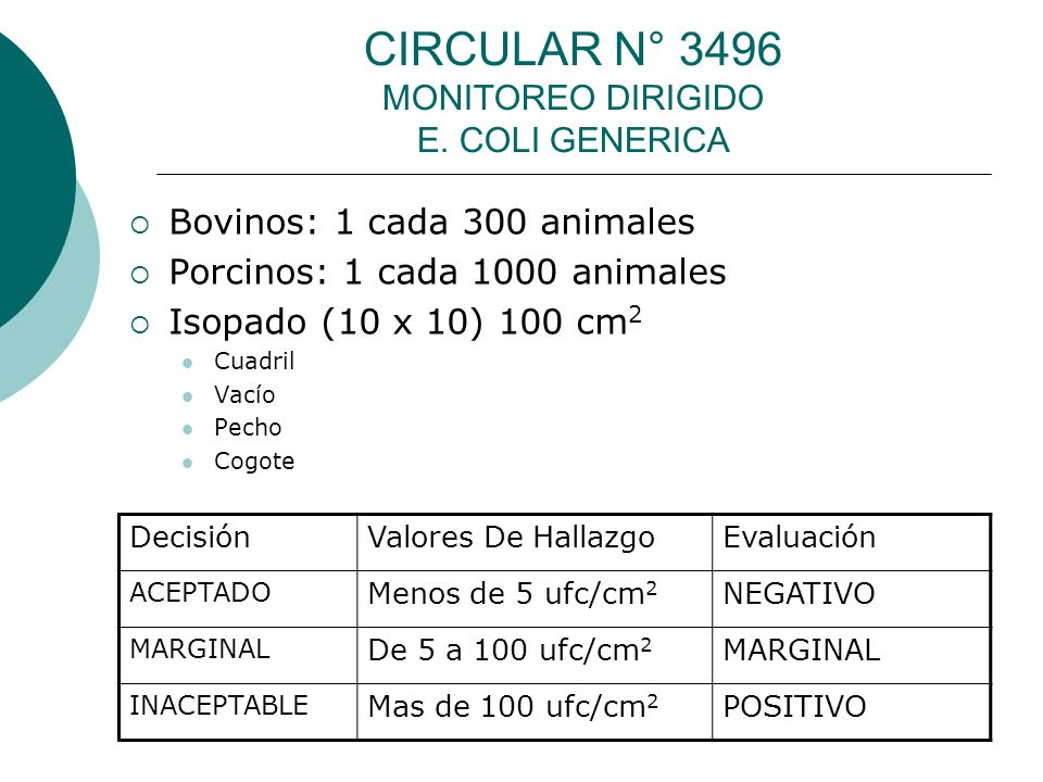CIRCULAR N° 3496 MONITOREO DIRIGIDO E. COLI GENERICA