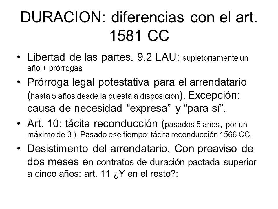 DURACION: diferencias con el art. 1581 CC