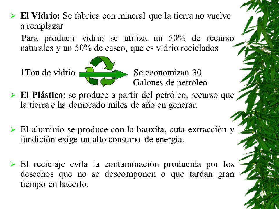 El Vidrio: Se fabrica con mineral que la tierra no vuelve a remplazar