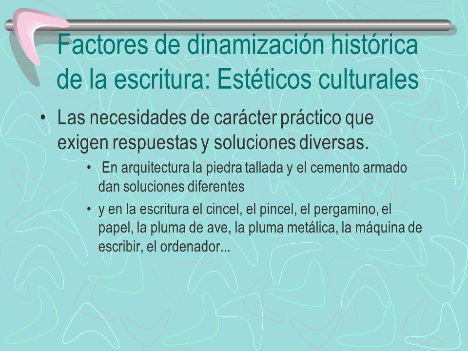 Factores de dinamización histórica de la escritura: Estéticos culturales