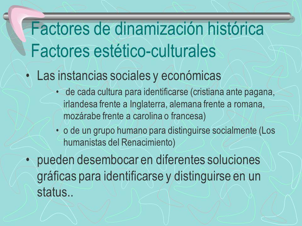 Factores de dinamización histórica Factores estético-culturales