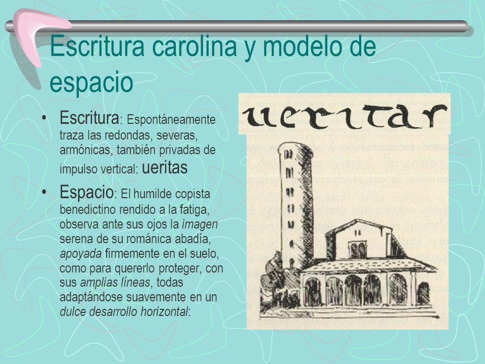 Escritura carolina y modelo de espacio
