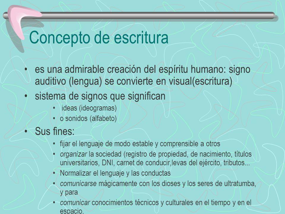 Concepto de escrituraes una admirable creación del espíritu humano: signo auditivo (lengua) se convierte en visual(escritura)