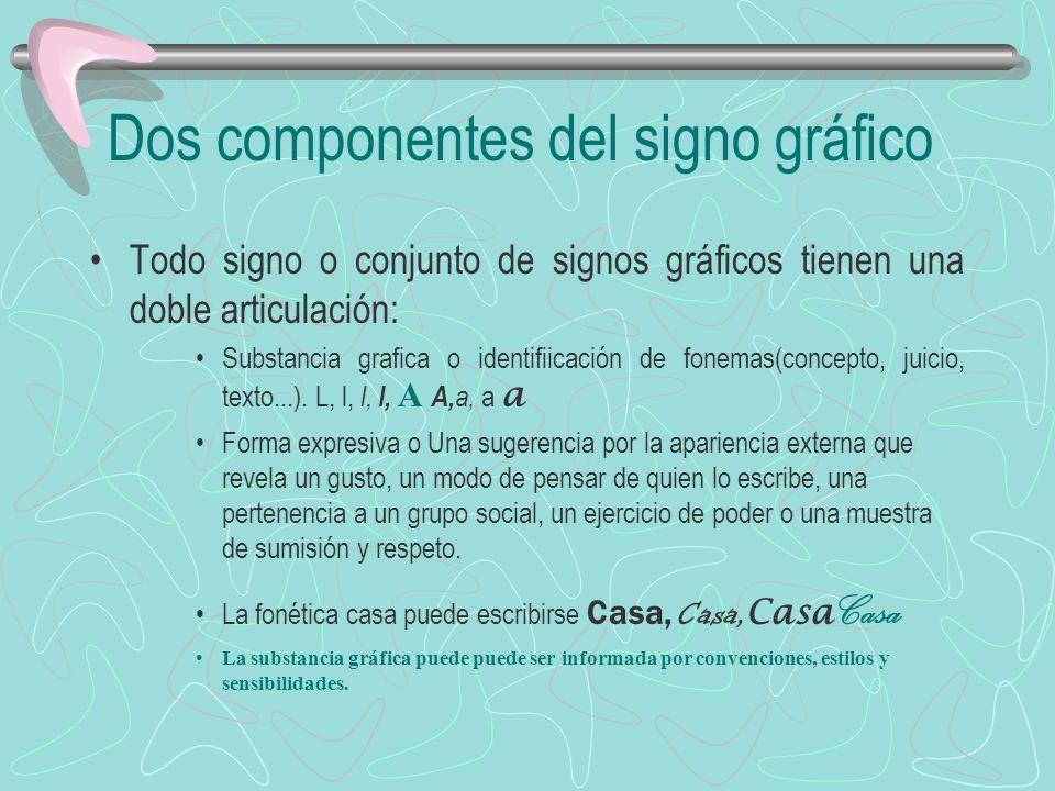 Dos componentes del signo gráfico