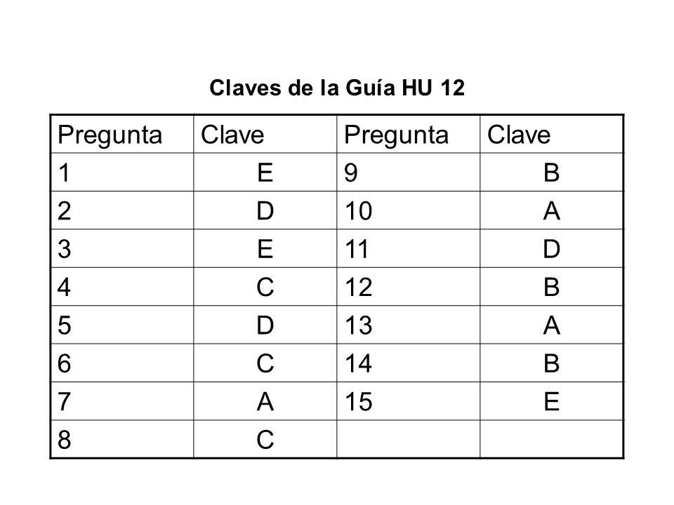 Claves de la Guía HU 12 Pregunta Clave 1 E 9 B 2 D 10 A 3 11 4 C 12 5 13 6 14 7 15 8