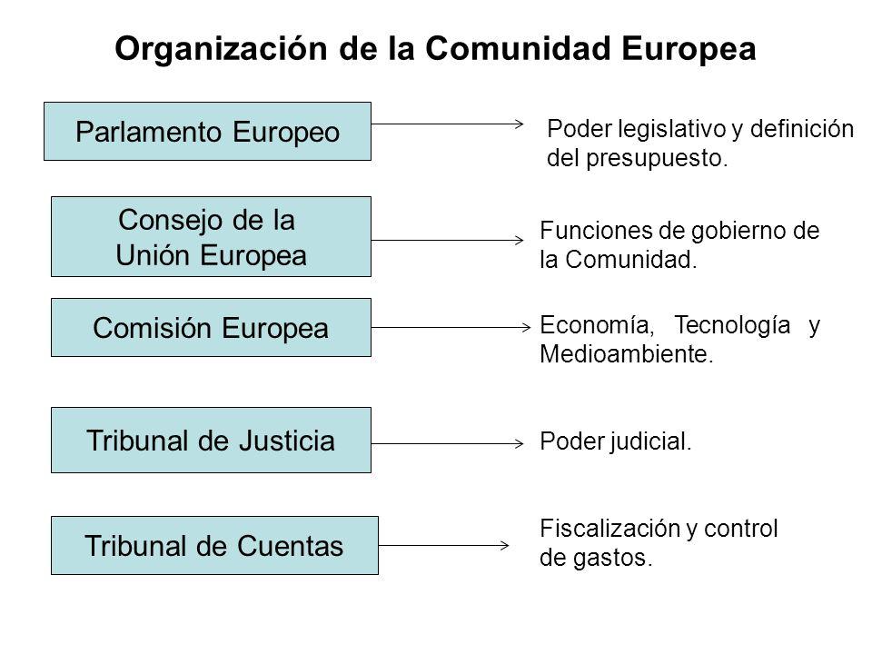 Organización de la Comunidad Europea