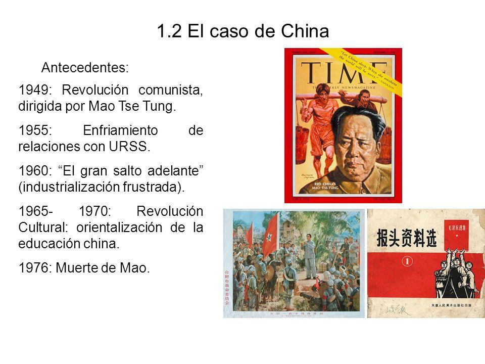 1.2 El caso de China Antecedentes: