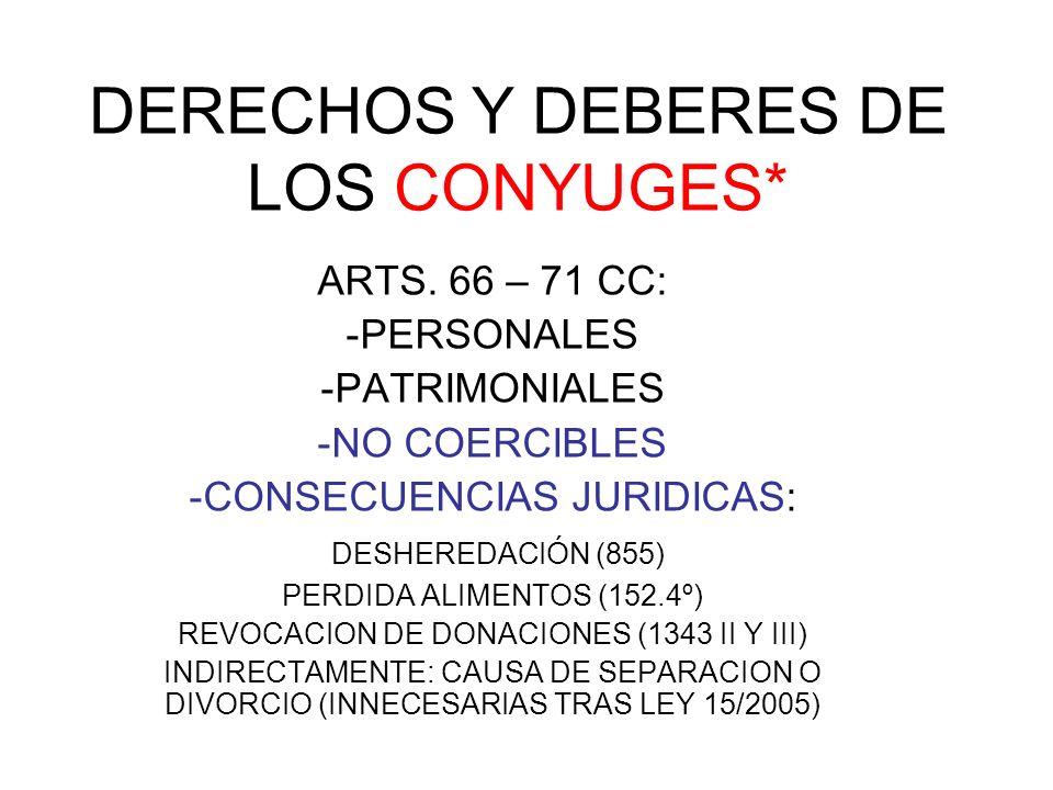 DERECHOS Y DEBERES DE LOS CONYUGES*