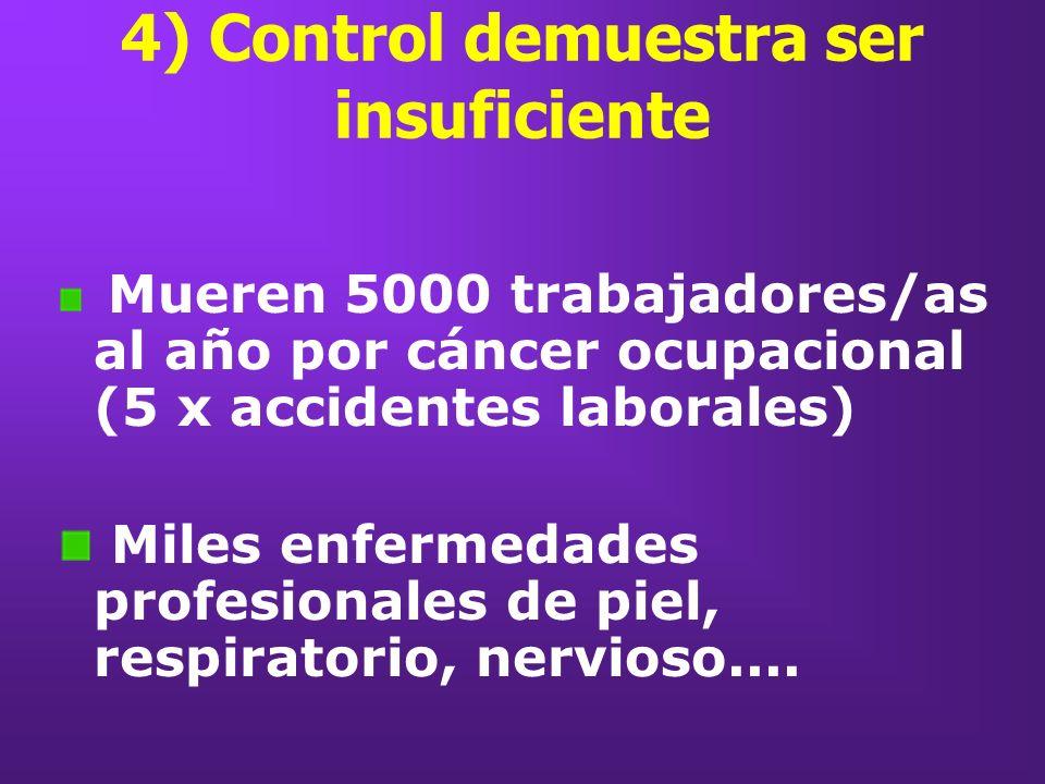 4) Control demuestra ser insuficiente