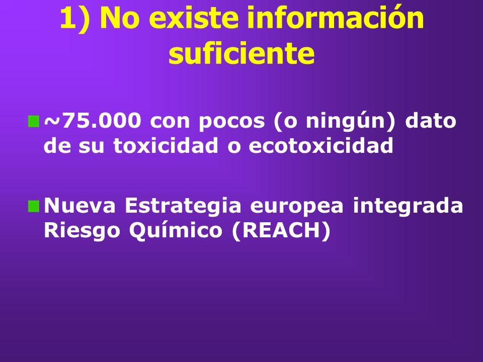 1) No existe información suficiente