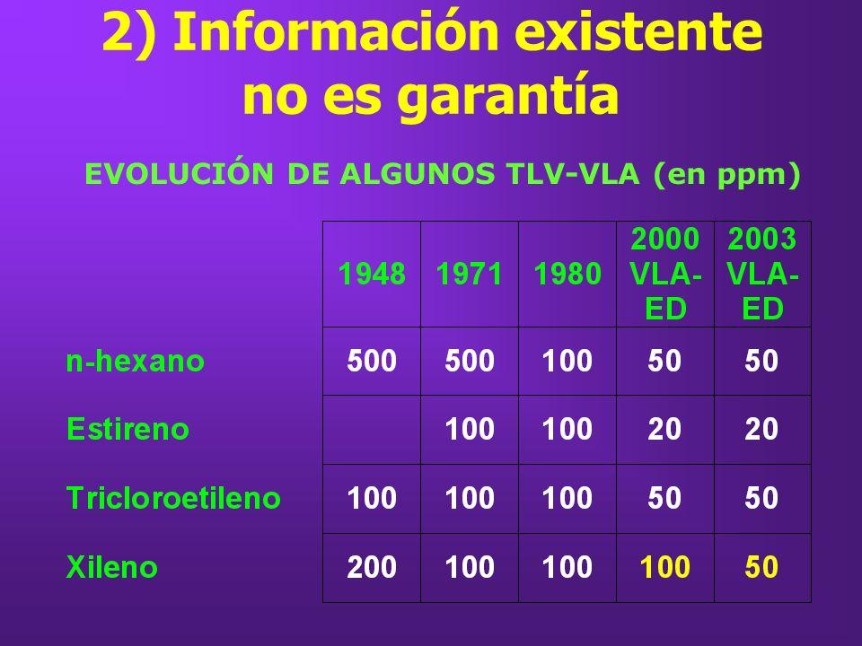 2) Información existente no es garantía