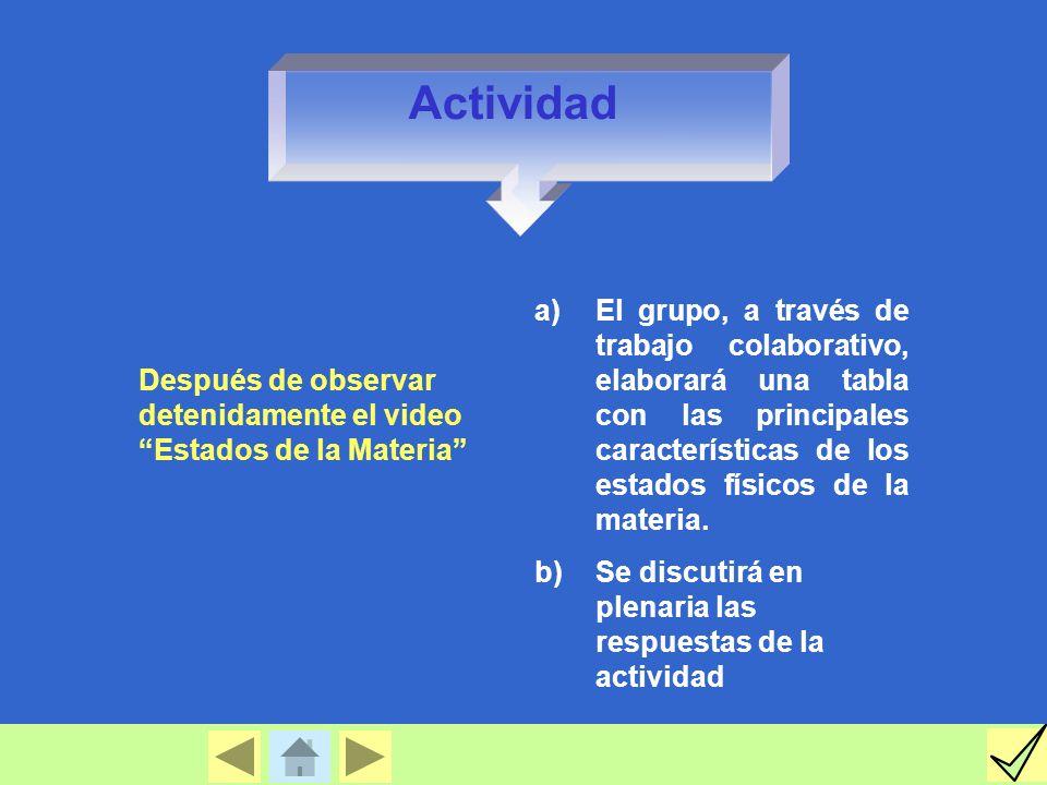 Actividad Después de observar. detenidamente el video. Estados de la Materia