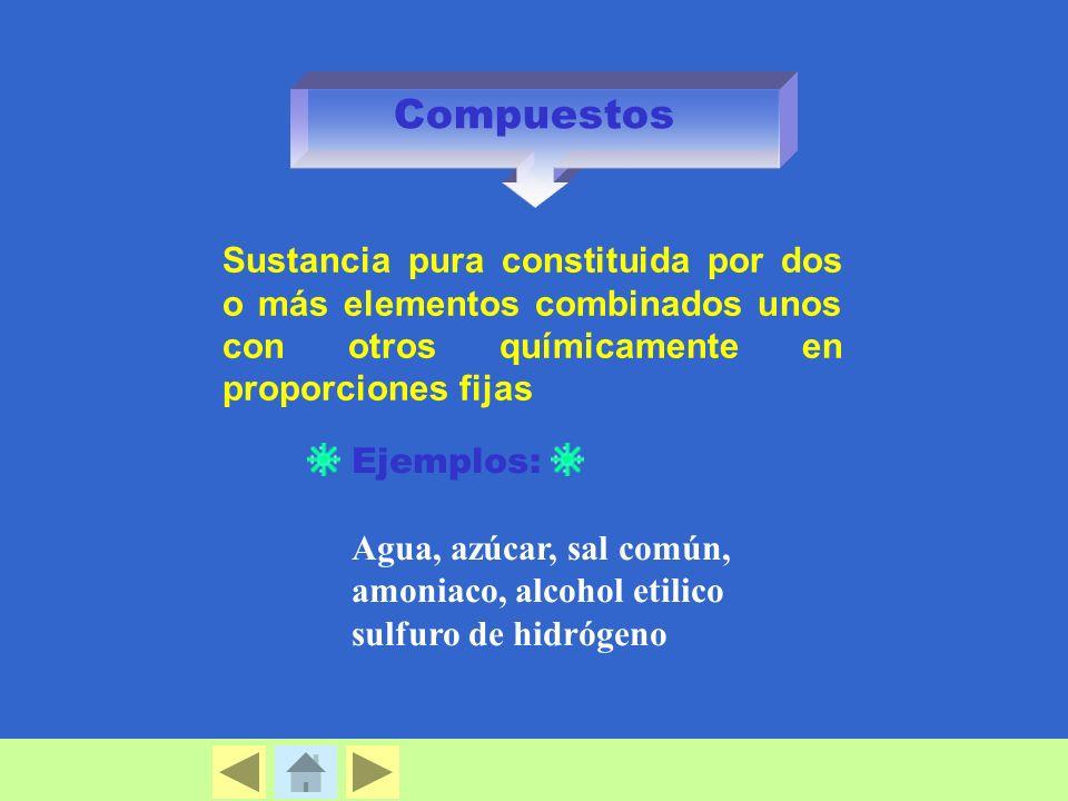 Compuestos Sustancia pura constituida por dos o más elementos combinados unos con otros químicamente en proporciones fijas.