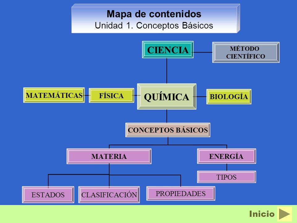 Unidad 1. Conceptos Básicos
