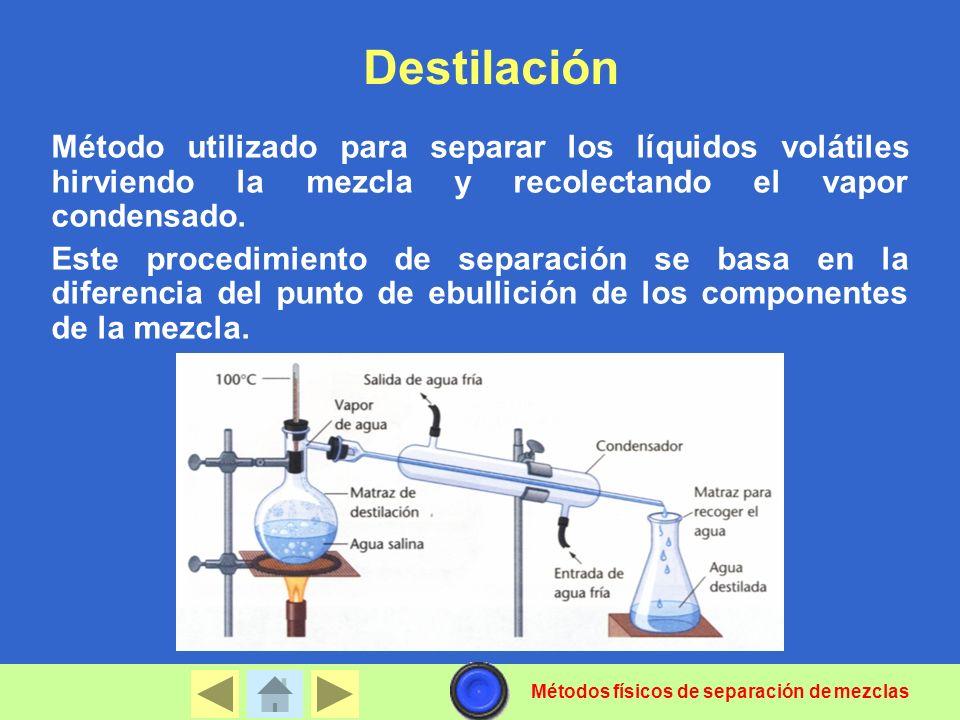 Destilación Método utilizado para separar los líquidos volátiles hirviendo la mezcla y recolectando el vapor condensado.