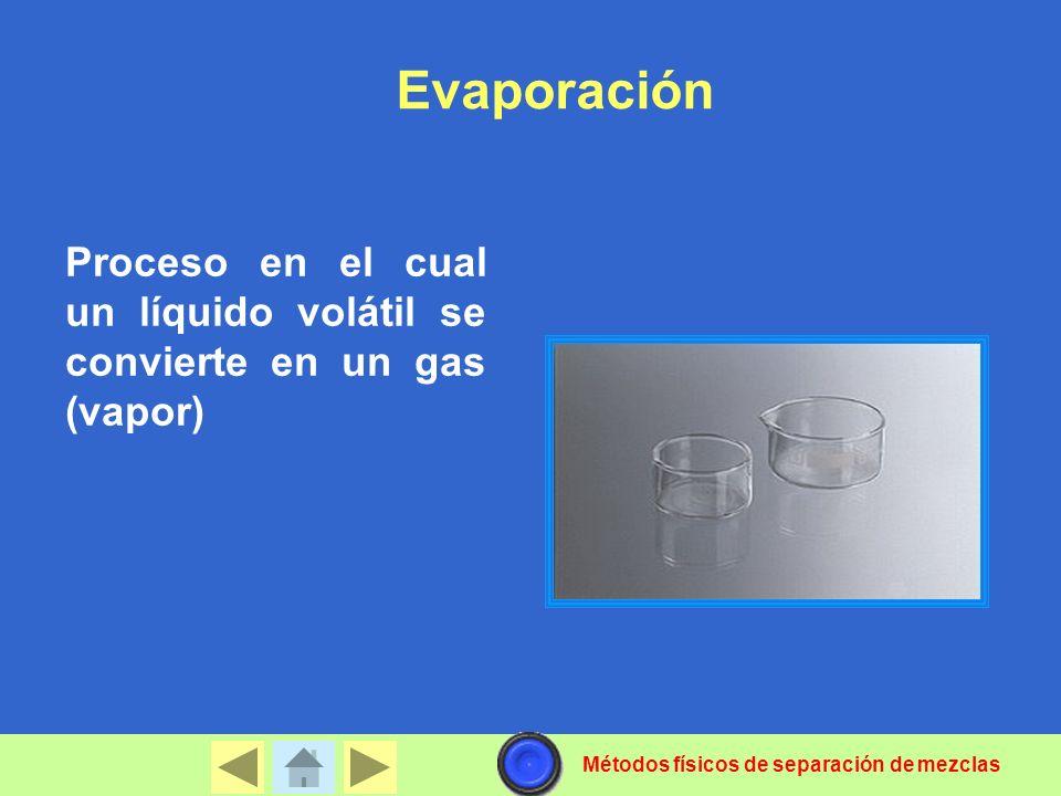 Evaporación Proceso en el cual un líquido volátil se convierte en un gas (vapor) Métodos físicos de separación de mezclas.