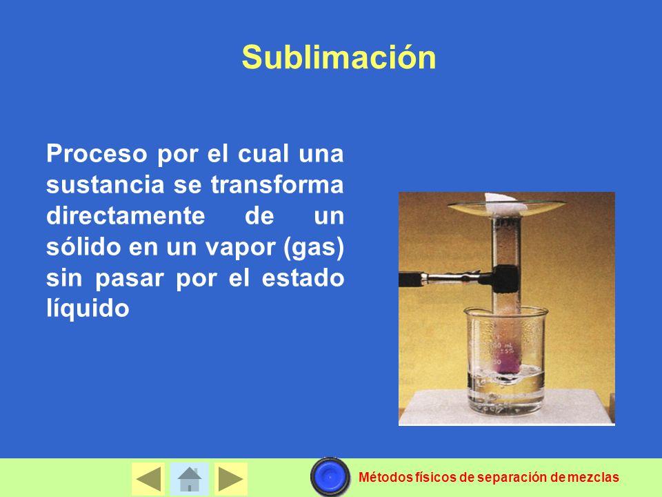 Sublimación Proceso por el cual una sustancia se transforma directamente de un sólido en un vapor (gas) sin pasar por el estado líquido.