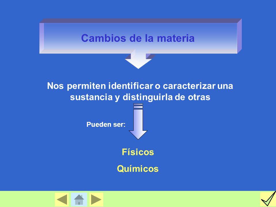 Cambios de la materia Nos permiten identificar o caracterizar una