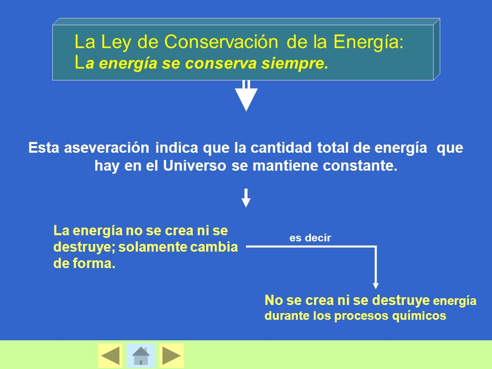 La Ley de Conservación de la Energía: La energía se conserva siempre.