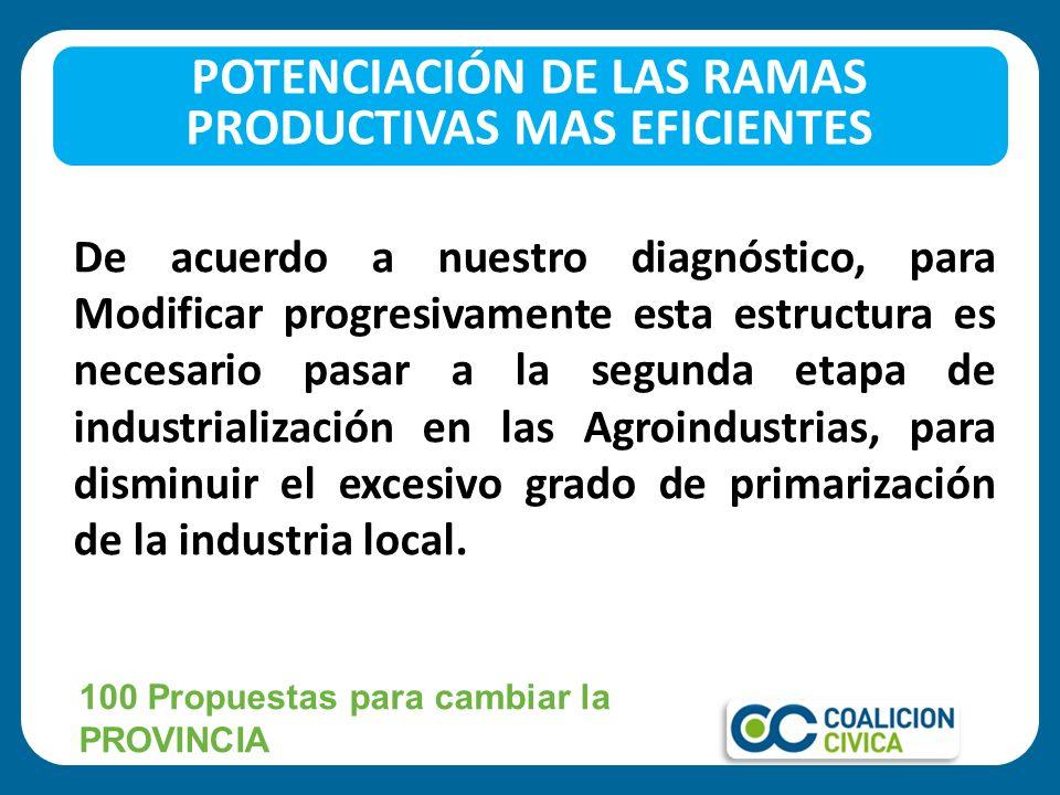 POTENCIACIÓN DE LAS RAMAS PRODUCTIVAS MAS EFICIENTES