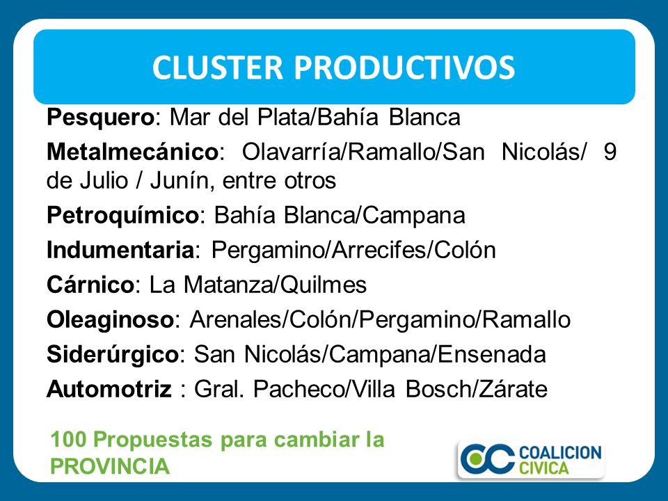 CLUSTER PRODUCTIVOS Pesquero: Mar del Plata/Bahía Blanca