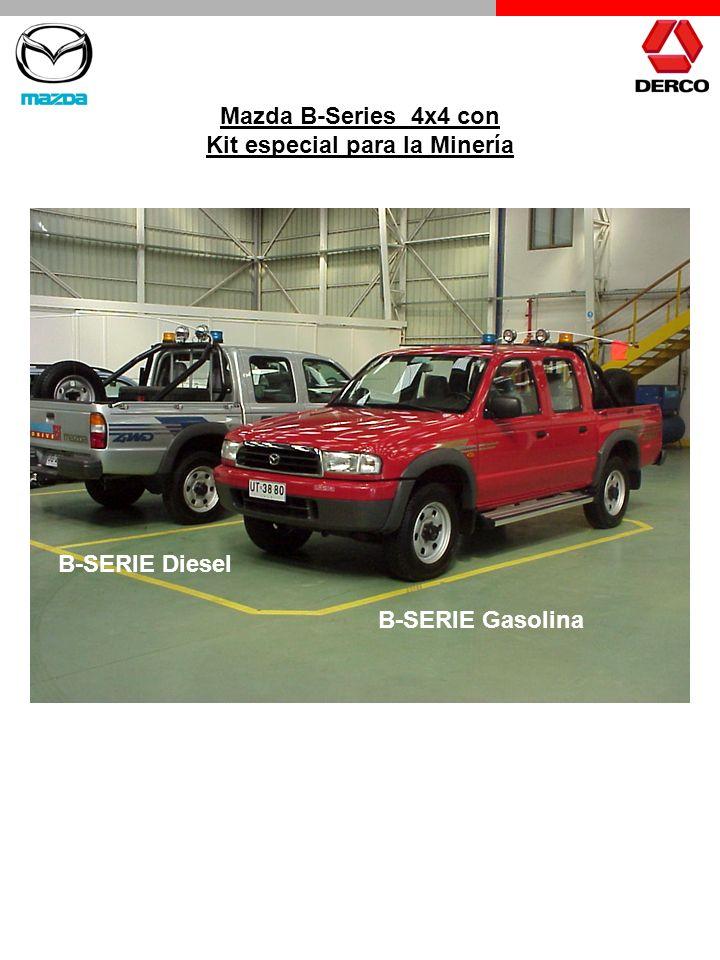 Kit especial para la Minería