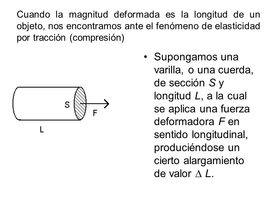 Cuando la magnitud deformada es la longitud de un objeto, nos encontramos ante el fenómeno de elasticidad por tracción (compresión)