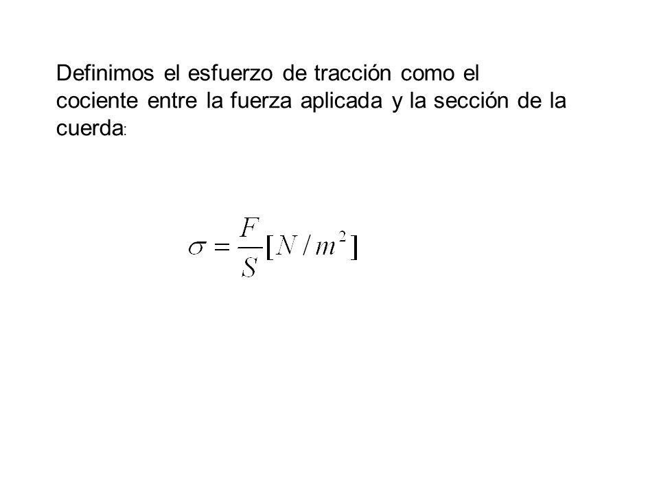 Definimos el esfuerzo de tracción como el cociente entre la fuerza aplicada y la sección de la cuerda:
