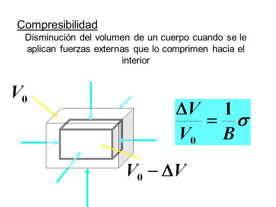 Compresibilidad Disminución del volumen de un cuerpo cuando se le aplican fuerzas externas que lo comprimen hacia el interior.