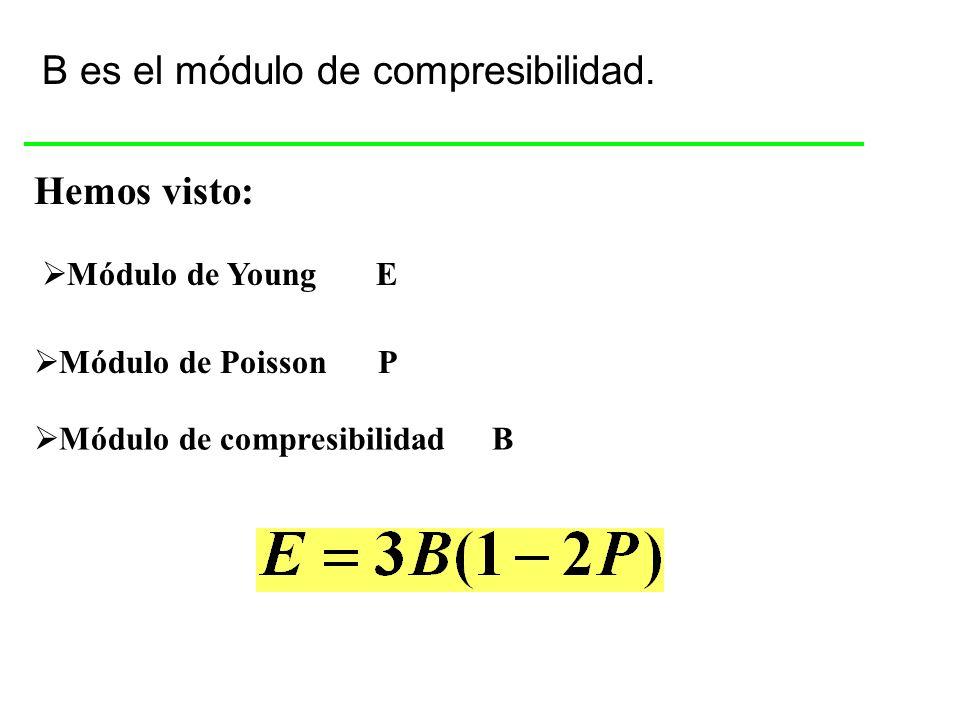 B es el módulo de compresibilidad.