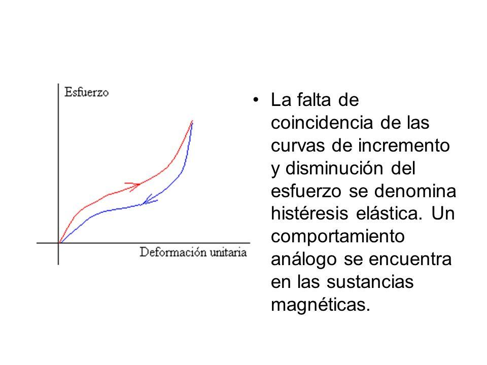 La falta de coincidencia de las curvas de incremento y disminución del esfuerzo se denomina histéresis elástica.