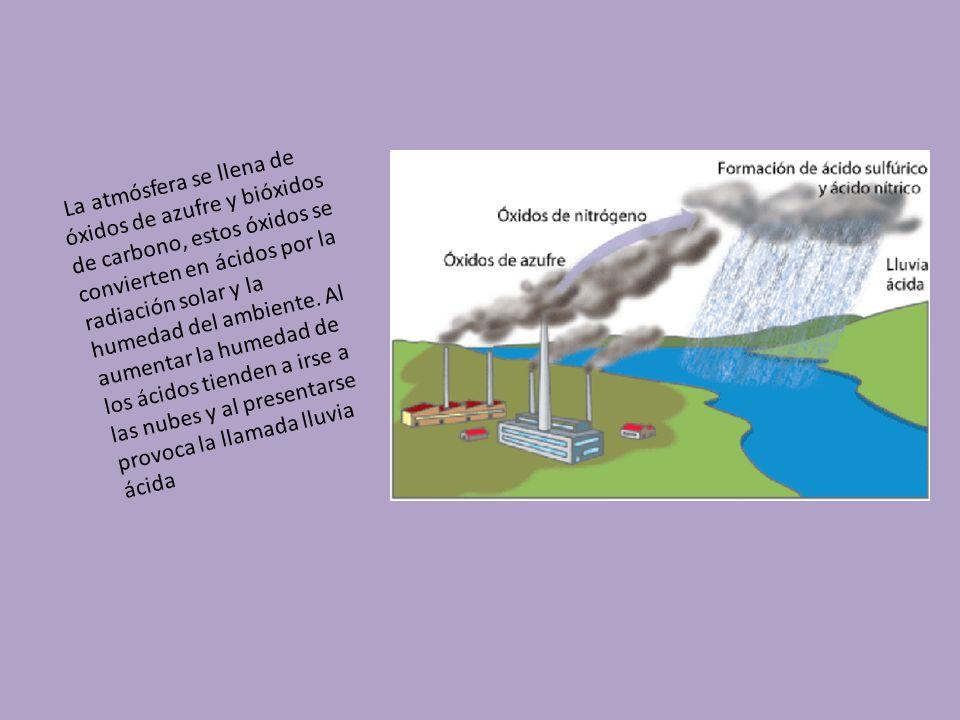 La atmósfera se llena de óxidos de azufre y bióxidos de carbono, estos óxidos se convierten en ácidos por la radiación solar y la humedad del ambiente.