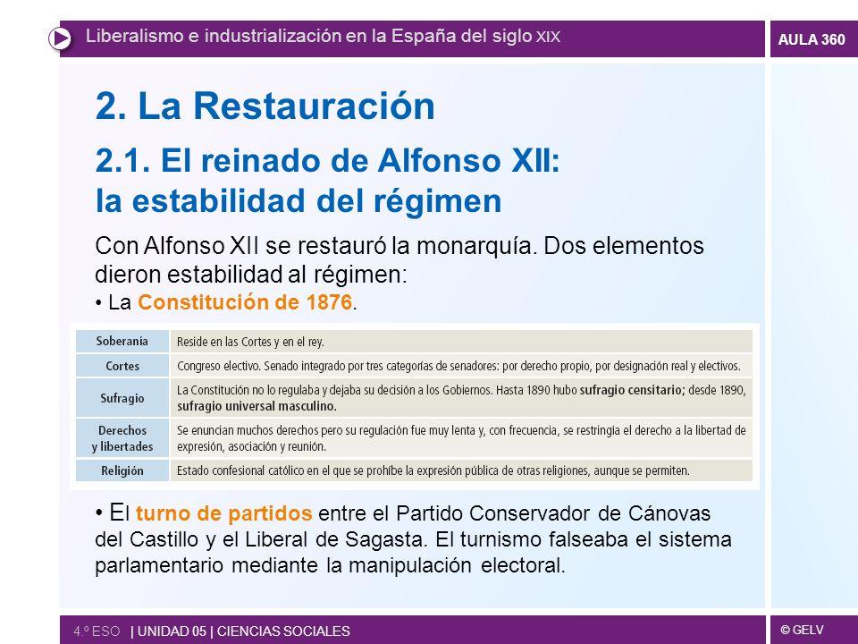 2. La Restauración 2.1. El reinado de Alfonso XII: