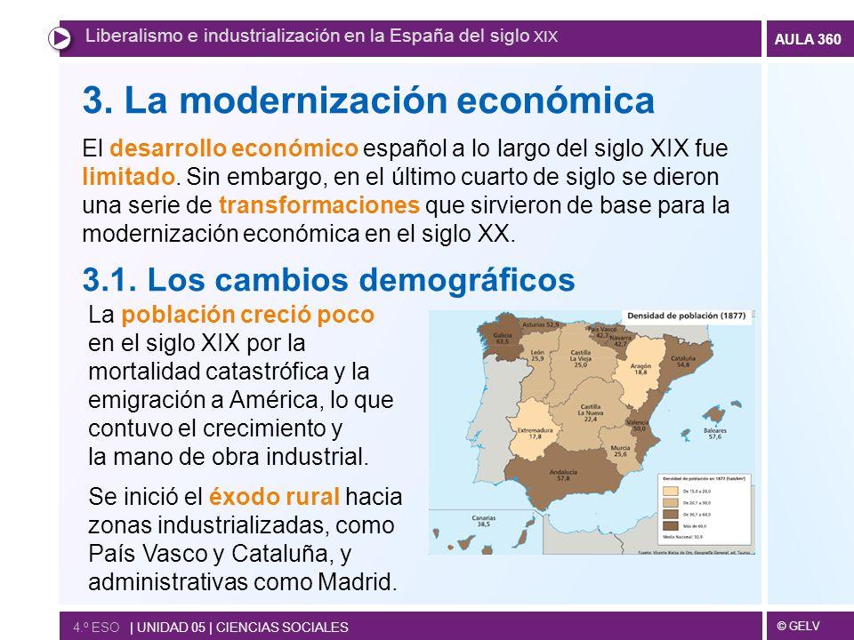 3. La modernización económica
