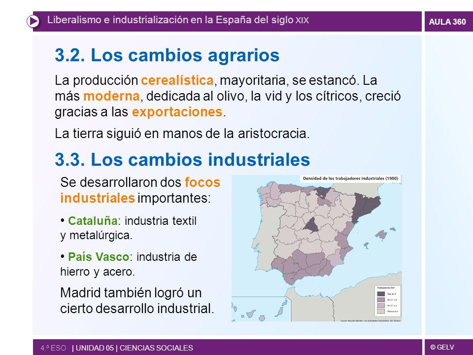 3.3. Los cambios industriales