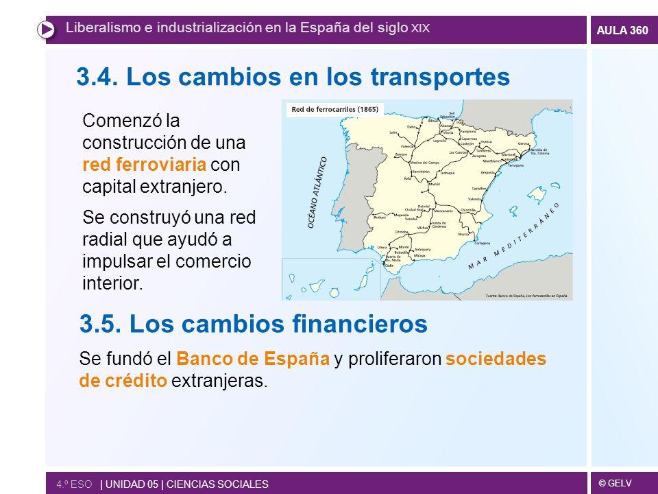 3.4. Los cambios en los transportes