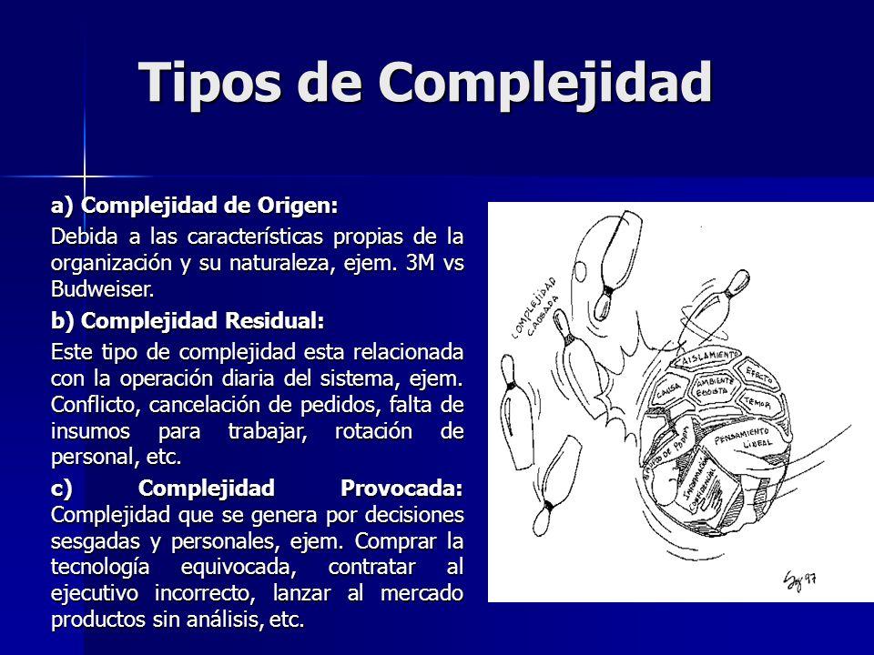 Tipos de Complejidad a) Complejidad de Origen: