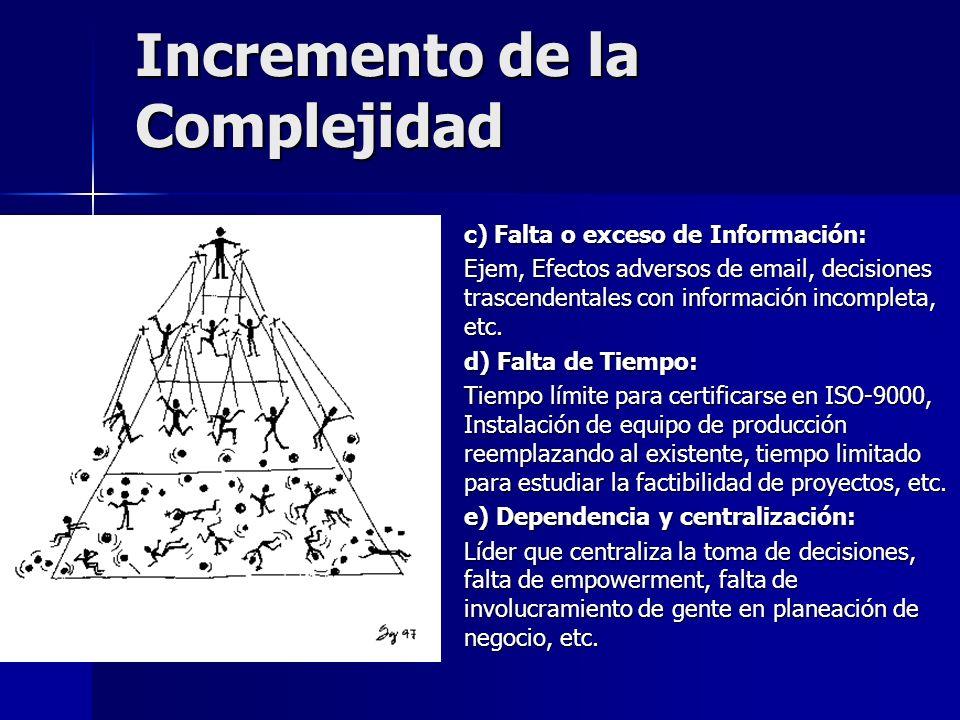 Incremento de la Complejidad