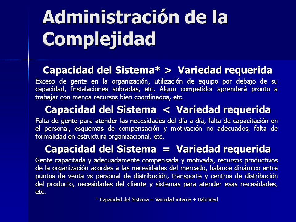 Capacidad del Sistema = Variedad requerida