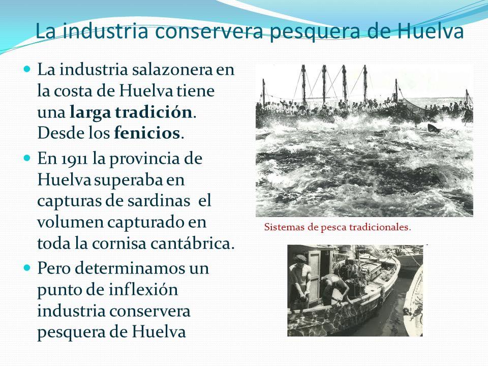 La industria conservera pesquera de Huelva