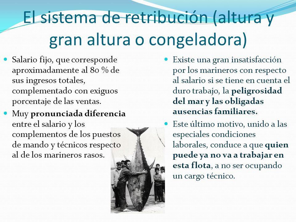 El sistema de retribución (altura y gran altura o congeladora)