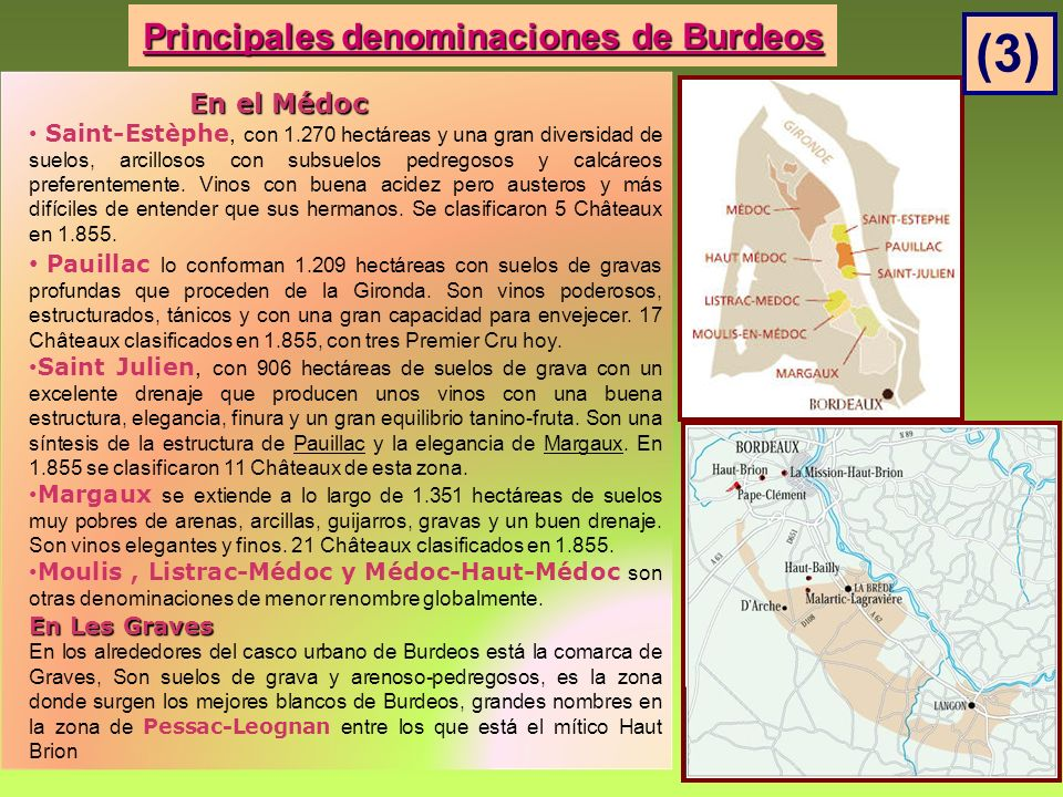 Principales denominaciones de Burdeos