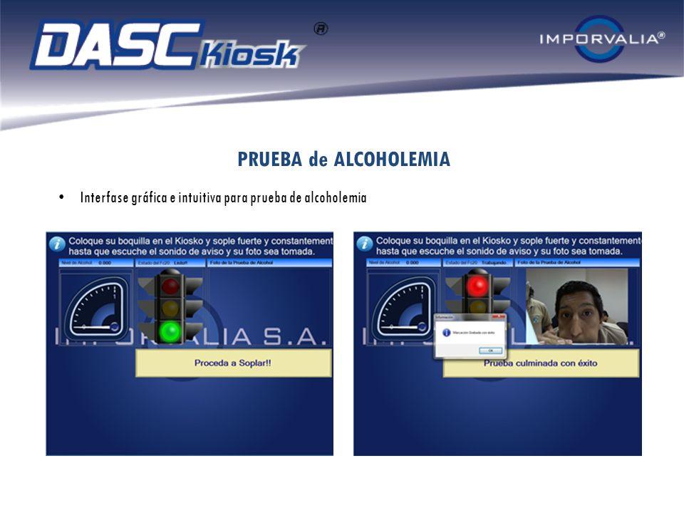 PRUEBA de ALCOHOLEMIA Interfase gráfica e intuitiva para prueba de alcoholemia