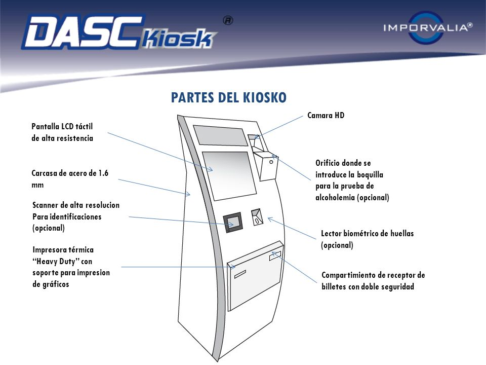PARTES DEL KIOSKO Camara HD Pantalla LCD táctil de alta resistencia