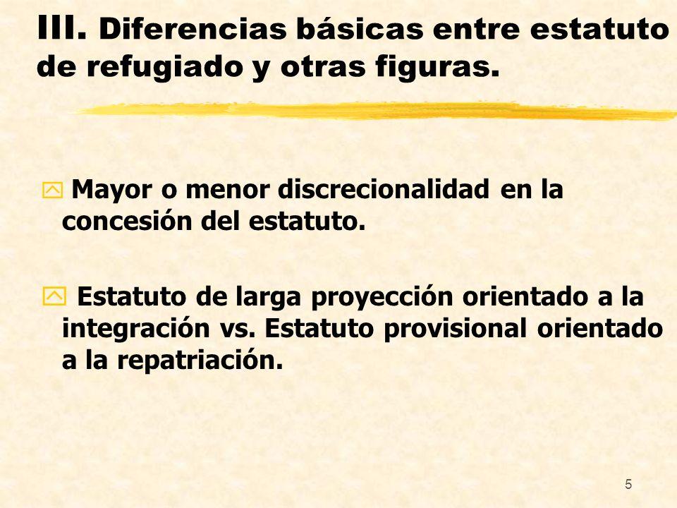 III. Diferencias básicas entre estatuto de refugiado y otras figuras.